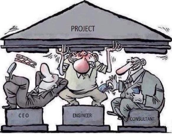 CEO - Mühendis - Danışman ilişkisi